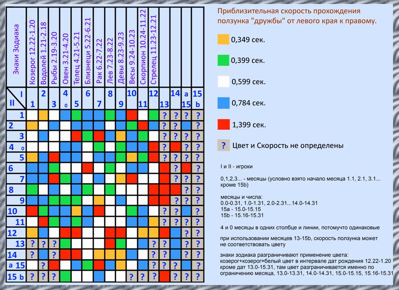http://technos-battles.ucoz.ru/Secrets/nkd-tablica_cvetov.png