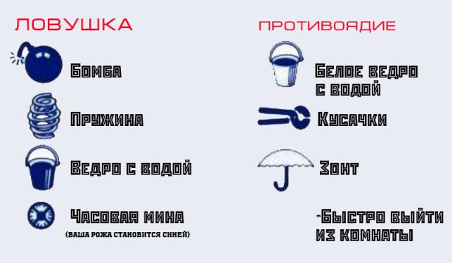 http://technos-battles.ucoz.ru/Secrets/spy_vs_spy-metody_borby.png